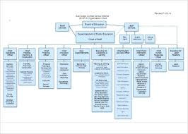 Sample Organizational Chart In Excel Organisation Chart In Excel Format Create An Org Chart In Excel