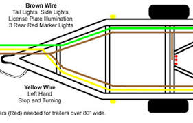 wiring diagram 4 wire trailer diagram 4 flat trailer wiring how to wire trailer lights 4 way diagram at Wiring Diagram Lites On A Boat Trailer