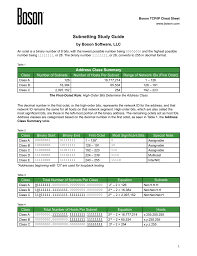 Subnetting Study Guide