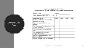 Chart Audit Tool Transforming Clinical Care Through The Use Of Nursing