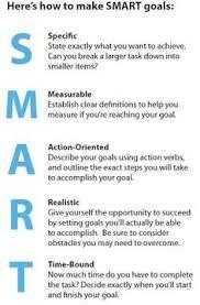 Short Term Professional Goals Short Term Goals For Nurses