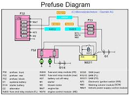 2002 ford taurus fuse box diagram on 2002 images free download 1994 Ford Taurus Fuse Box Diagram r230 mercedes fuse chart 1994 ford taurus fuse box diagram 1987 ford taurus fuse box diagram 1994 ford taurus fuse panel diagram