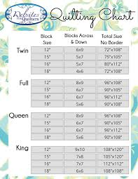 Image result for quilt block sizes chart | Quilts, Squilts ... & Image result for quilt block sizes chart Adamdwight.com