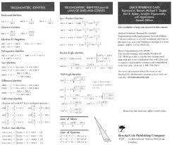 kinematics formula sheet 1