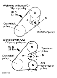 Kia Sportage Belt Diagram