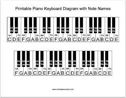 Piano Sharp Notes Chart Piano Notes Chart 36 Keys Www Bedowntowndaytona Com