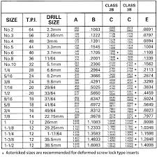 Metric Fine Thread Chart Metric Drill And Tap Tatamixstore Co