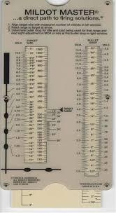 Mildot Master Chart Long Range Chart 4 Mildot Master Armas Equipo