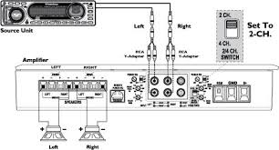 how to bridge an amplifier pictures stereochamp how to bridge a four channel amplifier