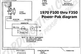 generac generator transfer switch wiring diagram wiring diagram generac 20kw transfer switch wiring diagram jodebal