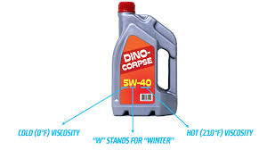 here s the difference between synthetic and normal motor oil and what the numbers on the bottle mean