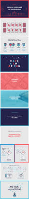best presentation ideas presentation design infographics the designer s guide to startup weekend powerpoint presentation design by iryna nezhynska via behance i love the simple colors and flat