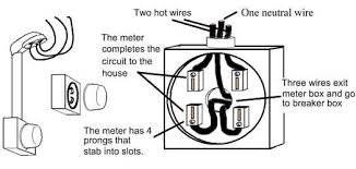 electric meter box wiring diagram Electric Breaker Box Wiring Diagram house meter wiring diagram house inspiring car wiring diagram circuit breaker box wiring diagram