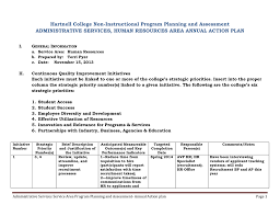 Hartnell College Non Instructional Program Planning And