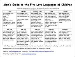 Five Love Languages Chart Why Does My 7 Year Old Daughter Not Say I Love You Mum Dad