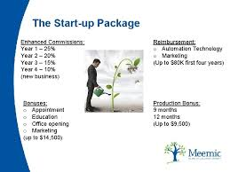 We provide health insurance, life insurance, car insurance. Meemic Insurance Exclusive Agency Opportunity We Care About