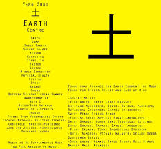 collage feng shui. The Best Earth Element Feng Shui Information Card Fengmyshui For In Trend And Collage P