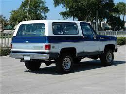 1980 Chevrolet Blazer for Sale | ClassicCars.com | CC-955779