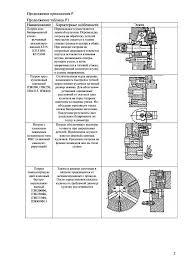 гаевой курсовое и дипломное проектирование ИЛКаганов курсовое и дипломное проектирование