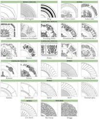 Depression Glass Patterns Best A Chart For Identifying Depression Glass Patterns Warman's