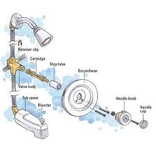 shower faucet handle repair tub and shower cartridge faucet repair and installation plumbing