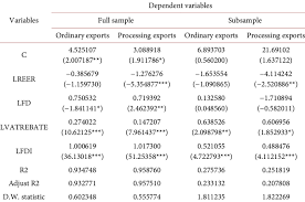 Result of export equation. | Download Table