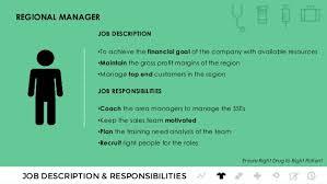 Sales Resume Retail Sales Manager Job Description Retail Sales