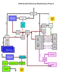 b190 enthusiasts \u2022 view topic wiring diagrams for bat bank Rv Solar Panel Installation Wiring Diagram solar panel installation layout rv solar panel wiring diagram