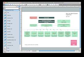 Organizational Chart Software Download Conceptdraw Free To