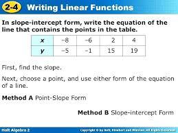 math algebra calculator slope intercept form equation calculator math explore math with radicals home improvement