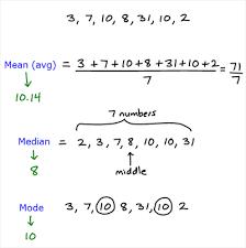 100 Working Code Mean Median Mode R Tutorial Wikitechy