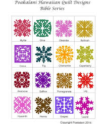 those Summer Time Blues - Hawaiian Quilting With Poakalani & Co. & Humidity in the islands these past few weeks have been record breaking. So  put your quilting aside and applique is the name of the ... Adamdwight.com