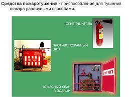 Презентация Правила безопасности и поведения при пожаре  Средства пожаротушения приспособления для тушения пожара различными способами
