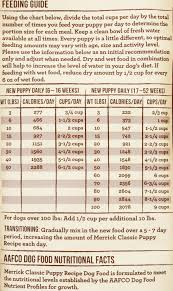 Merrick Dog Food Feeding Chart Merrick Dog Food Puppy Feeding Chart