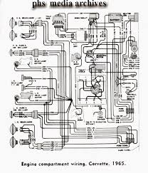 tech series 1965 chevrolet corvette wiring diagrams, engine, fuse corvette wiring diagrams for 1964 to make larger, click on image