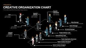 Creative Organization Chart Design Creative Organization Chart Powerpoint Template Slidebazaar