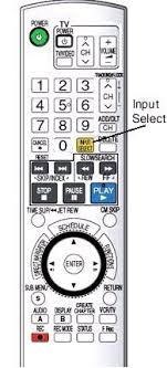 sony tv remote input button. sony tv remote input button h
