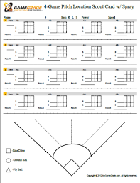 Softball Pitching Chart Template Printable Spray Chart Baseball Www Bedowntowndaytona Com