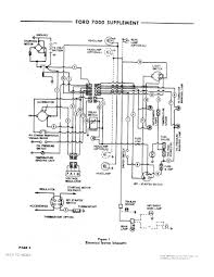 wiring diagram for ford 7000 tractor wiring diagrams best ford 7000 alternator voltage regulator ford 4000 tractor electrical diagram wiring diagram for ford 7000 tractor