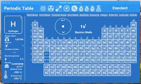a quick on the beaker icon reveals a chart of the polyatomic ions for easy reference