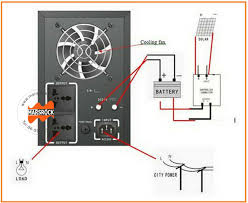 4 wire generator wiring on 4 images free download images wiring 4 Wire Generator Wiring 4 wire generator wiring on 4 wire generator wiring 14 4 wire thermostat wiring wiring generator cord 4 wire 4 wire alternator wiring diagram