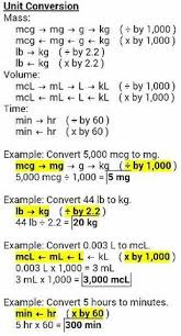Mg To Mcg Conversion Chart 31 Best Metric System Images Metric System Metric