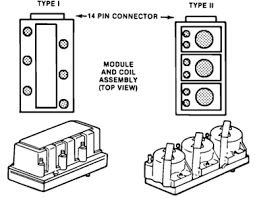 solved i need a diagram of the firing order fixya i need to know the firing order for my sparkplug wires for an oldsmobile cutlass cierra 1988