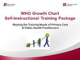 Growth Chart Training Who Growth Chart Self Instructional Training Package Meeting
