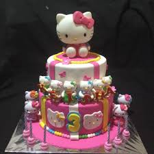 Hello Kitty Cake Mamayo