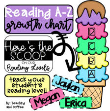 Reading A Z Growth Chart