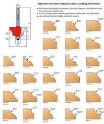 41 Best Router Bit Profiles Images In 2019 Router Bits