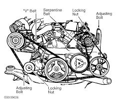 2011 Dodge Avenger Engine Diagram 2011 Dodge Avenger Engine Pics