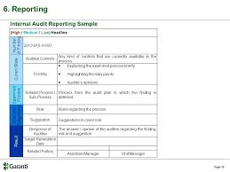 Sample Hr Audit Report Template Checklist It Download