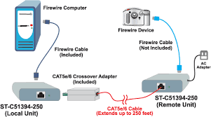 ieee 1394 firewire extender cat5 rj45 max cable length booster 1394 firewire extender via cat5e 6 7